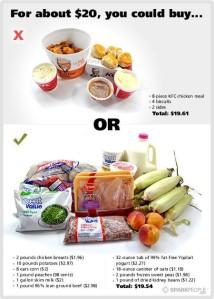 junk food2